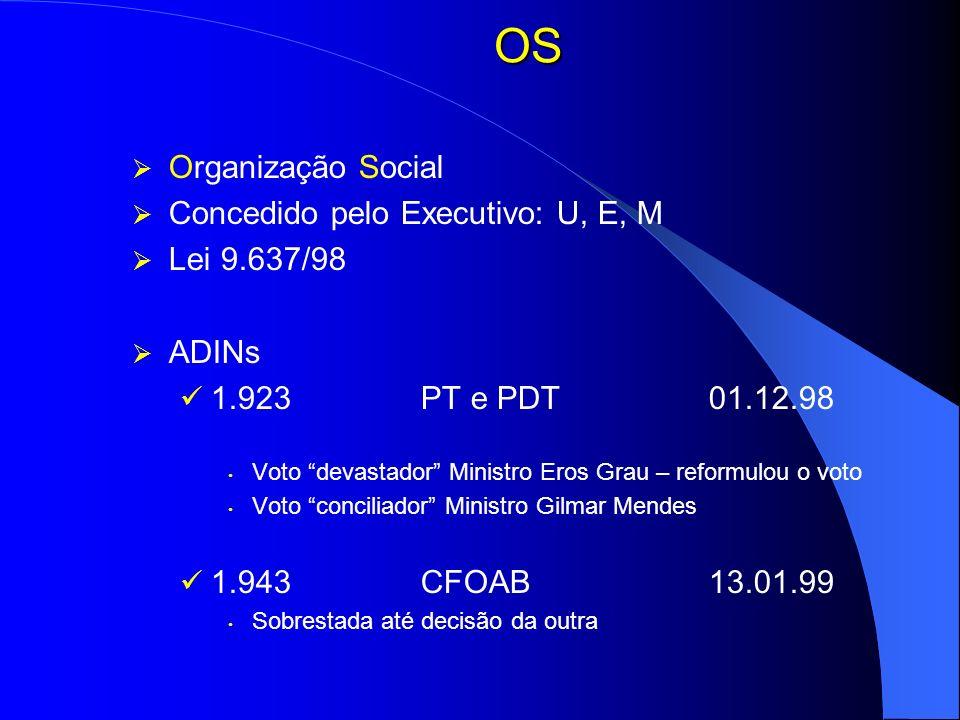 OS Organização Social Concedido pelo Executivo: U, E, M Lei 9.637/98