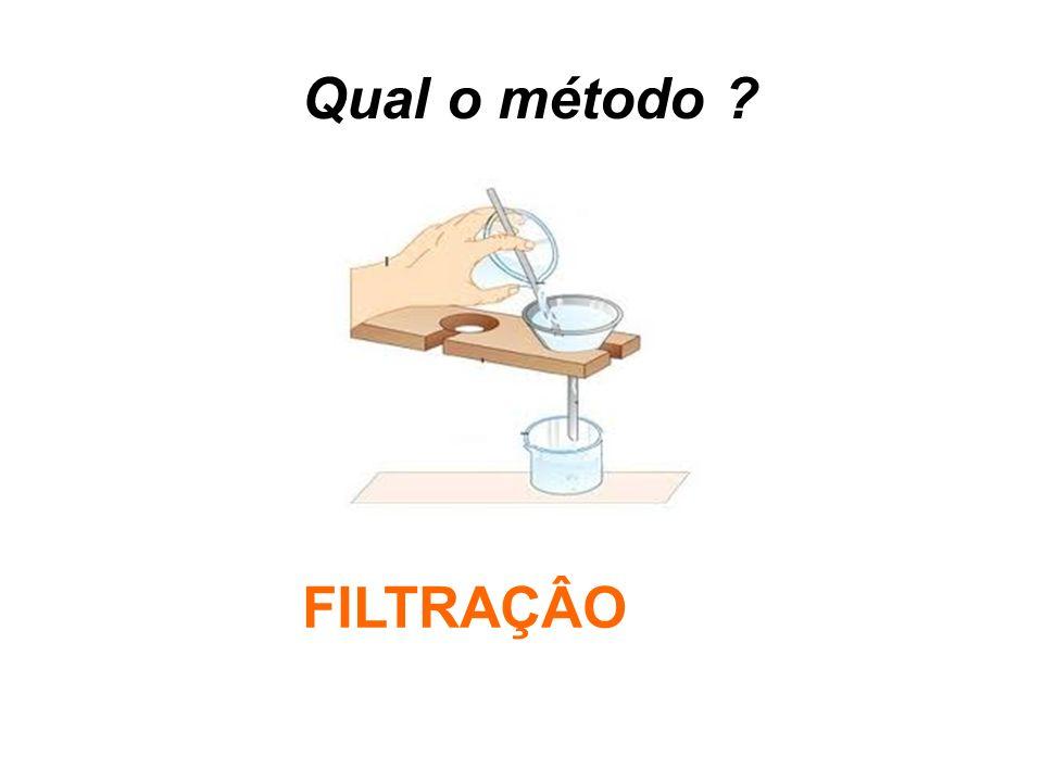 Qual o método FILTRAÇÂO
