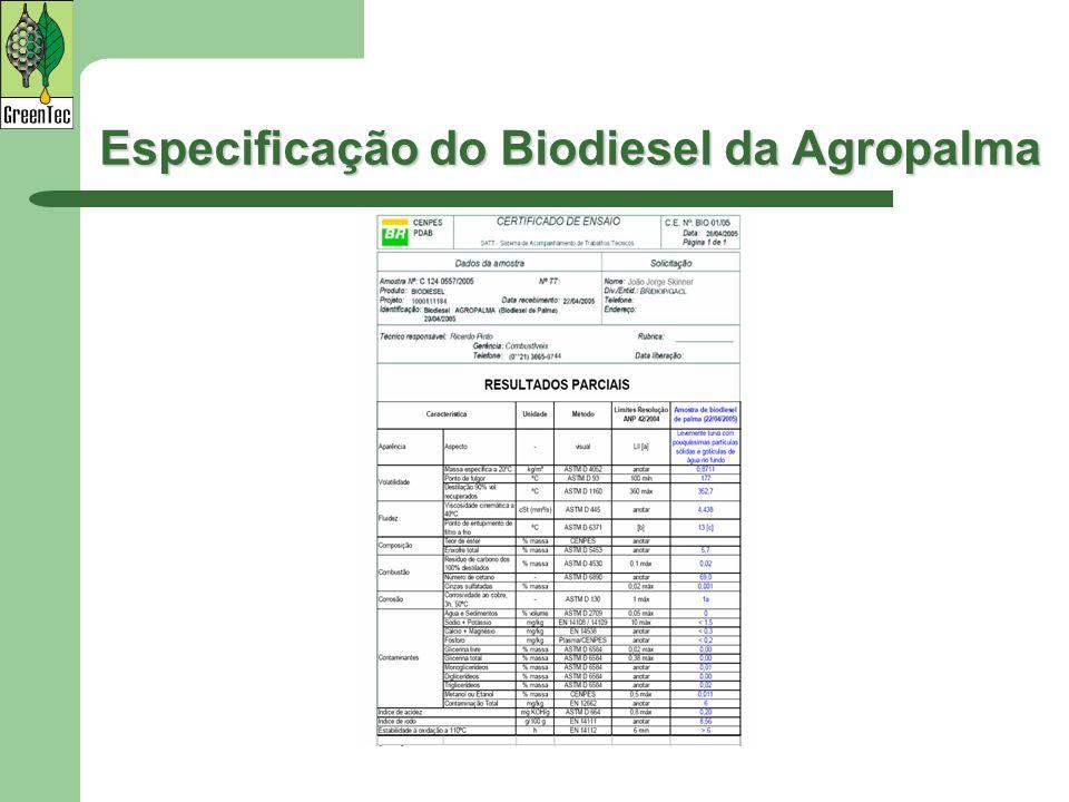 Especificação do Biodiesel da Agropalma