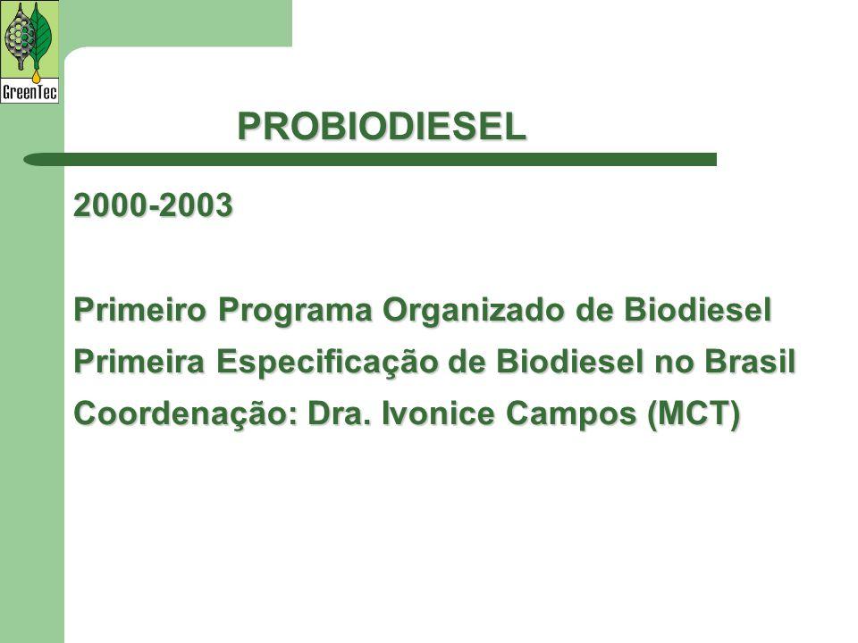 PROBIODIESEL 2000-2003 Primeiro Programa Organizado de Biodiesel