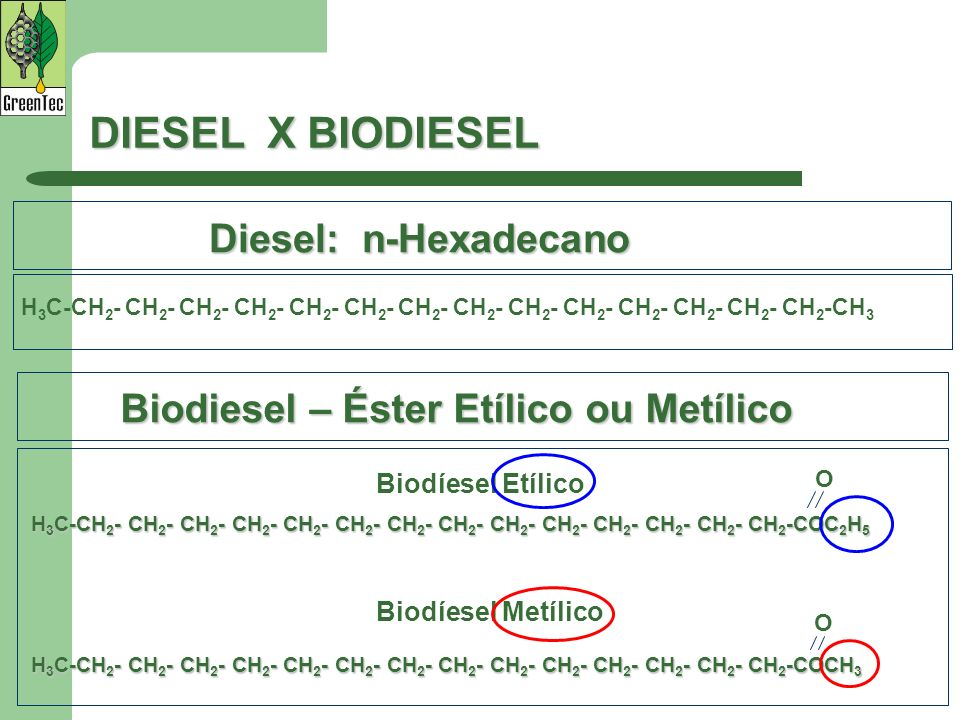 DIESEL X BIODIESEL Diesel: n-Hexadecano
