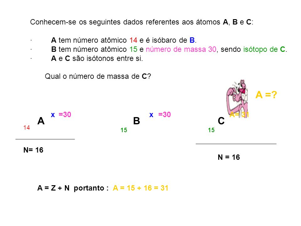 Conhecem-se os seguintes dados referentes aos átomos A, B e C: