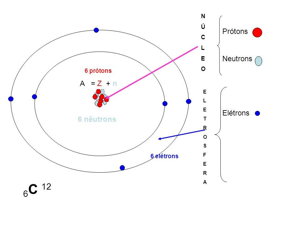 6C 12 Prótons Neutrons Elétrons A = Z + n 6 nêutrons N Ú C L E O