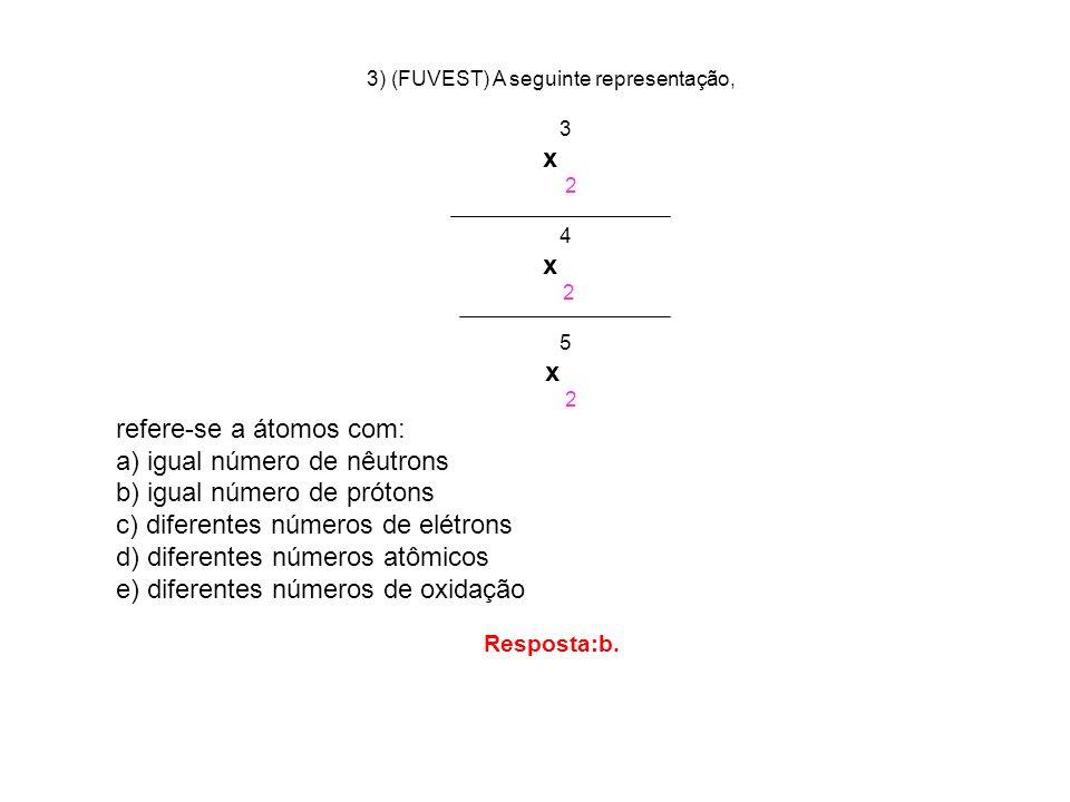 3) (FUVEST) A seguinte representação,