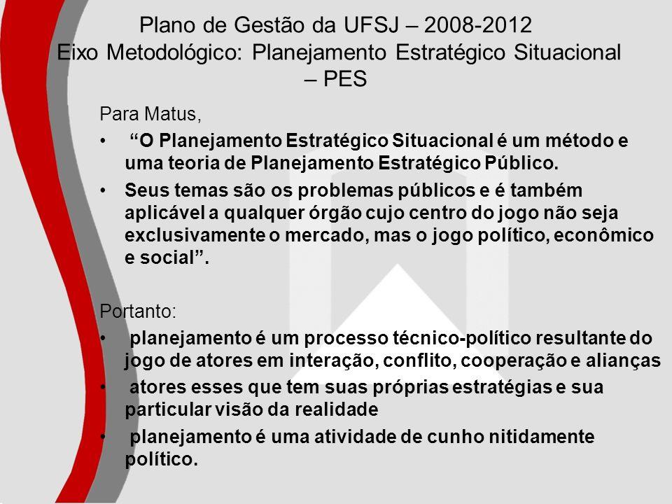 Plano de Gestão da UFSJ – 2008-2012 Eixo Metodológico: Planejamento Estratégico Situacional – PES