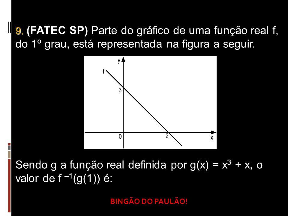 9. (FATEC SP) Parte do gráfico de uma função real f, do 1º grau, está representada na figura a seguir.