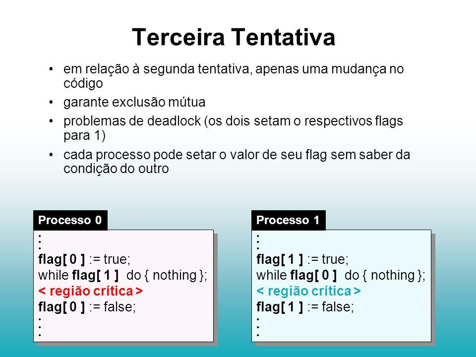Terceira Tentativa em relação à segunda tentativa, apenas uma mudança no código. garante exclusão mútua.