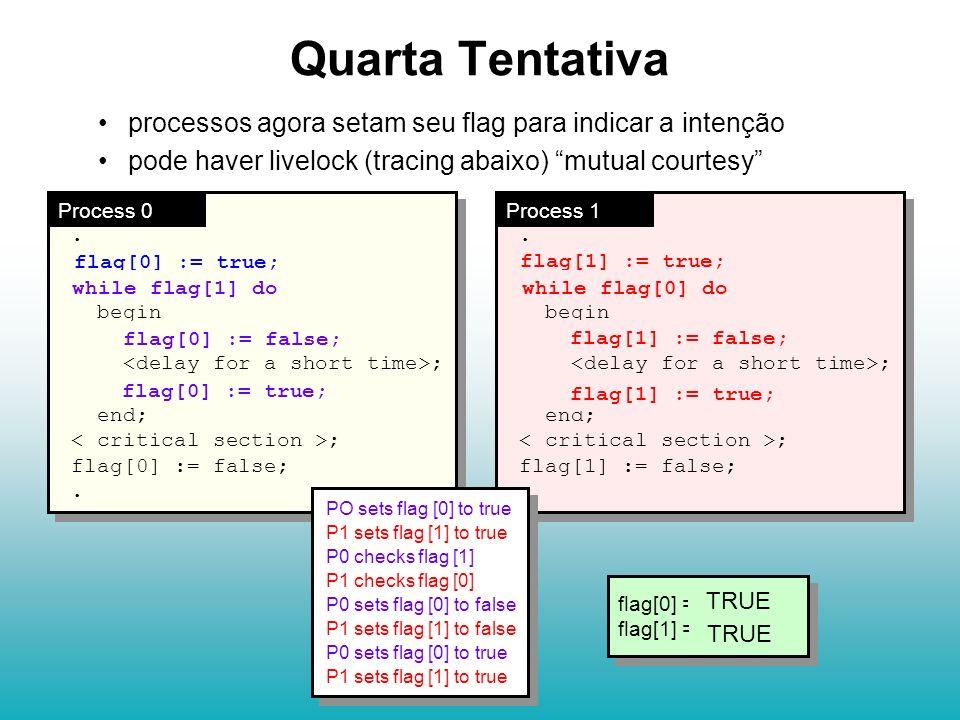 Quarta Tentativaprocessos agora setam seu flag para indicar a intenção. pode haver livelock (tracing abaixo) mutual courtesy