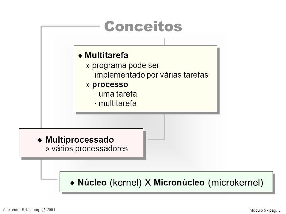  Núcleo (kernel) X Micronúcleo (microkernel)