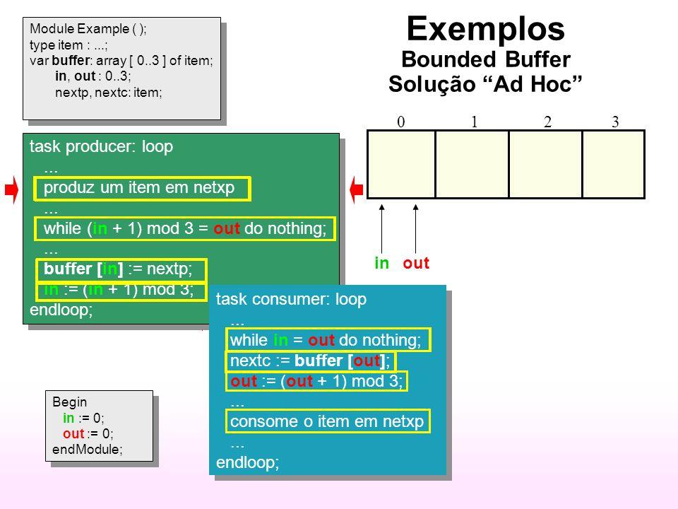 Exemplos Bounded Buffer Solução Ad Hoc