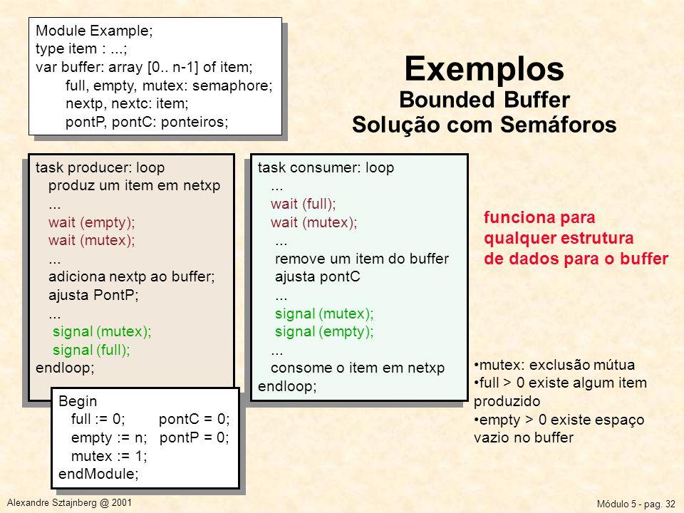 Exemplos Bounded Buffer Solução com Semáforos