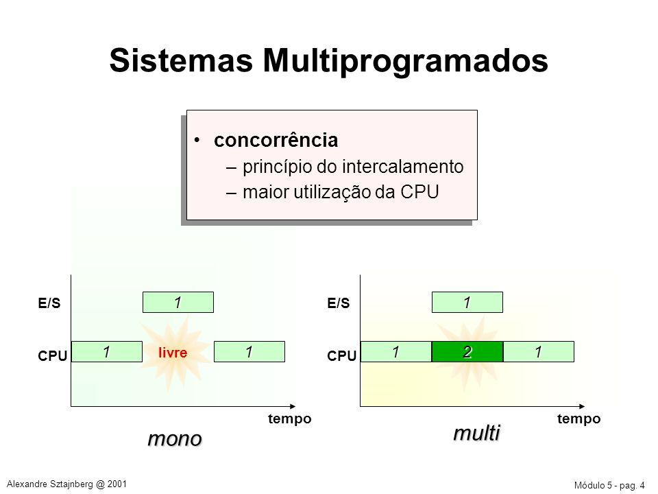 Sistemas Multiprogramados