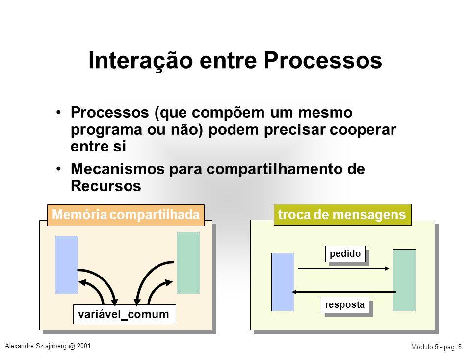 Interação entre Processos