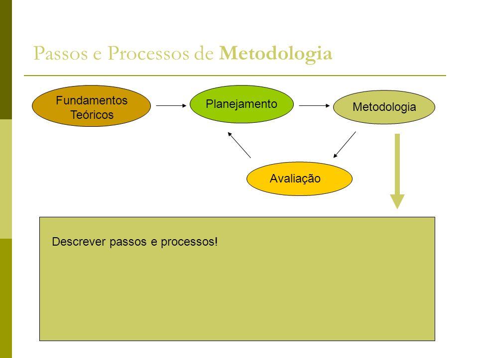 Passos e Processos de Metodologia