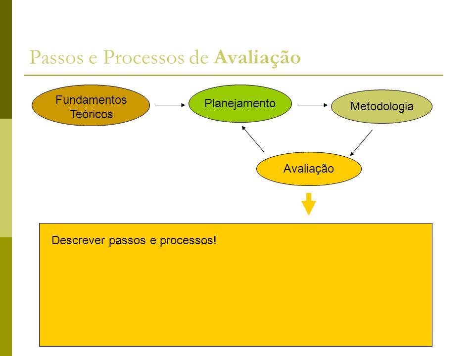 Passos e Processos de Avaliação