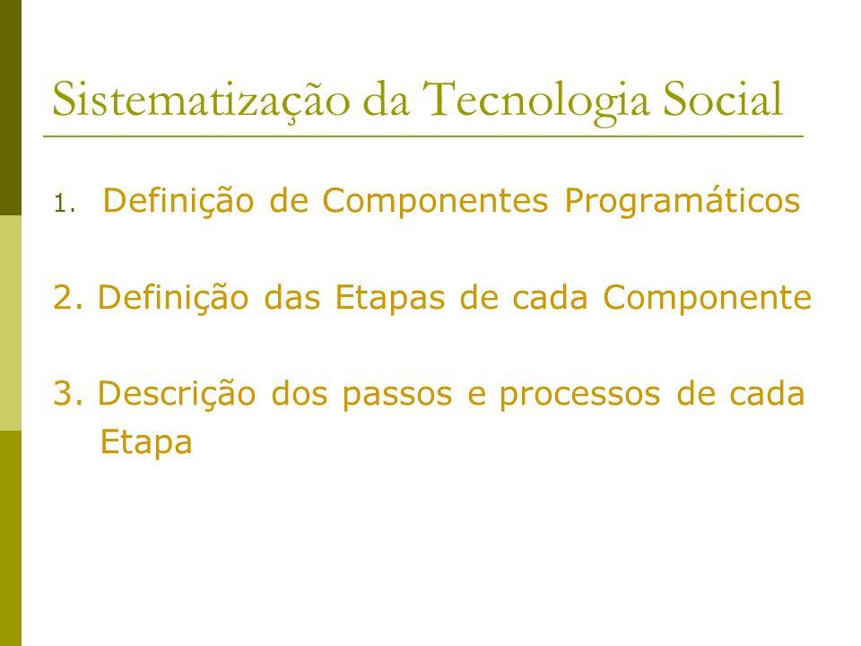 Sistematização da Tecnologia Social