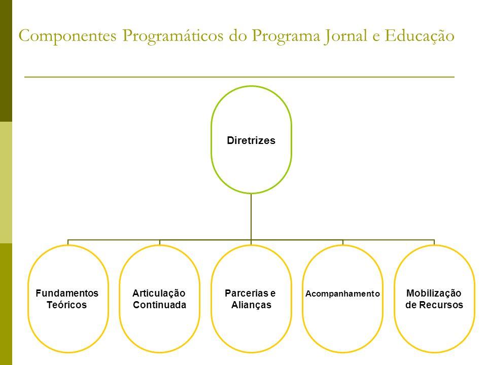 Componentes Programáticos do Programa Jornal e Educação
