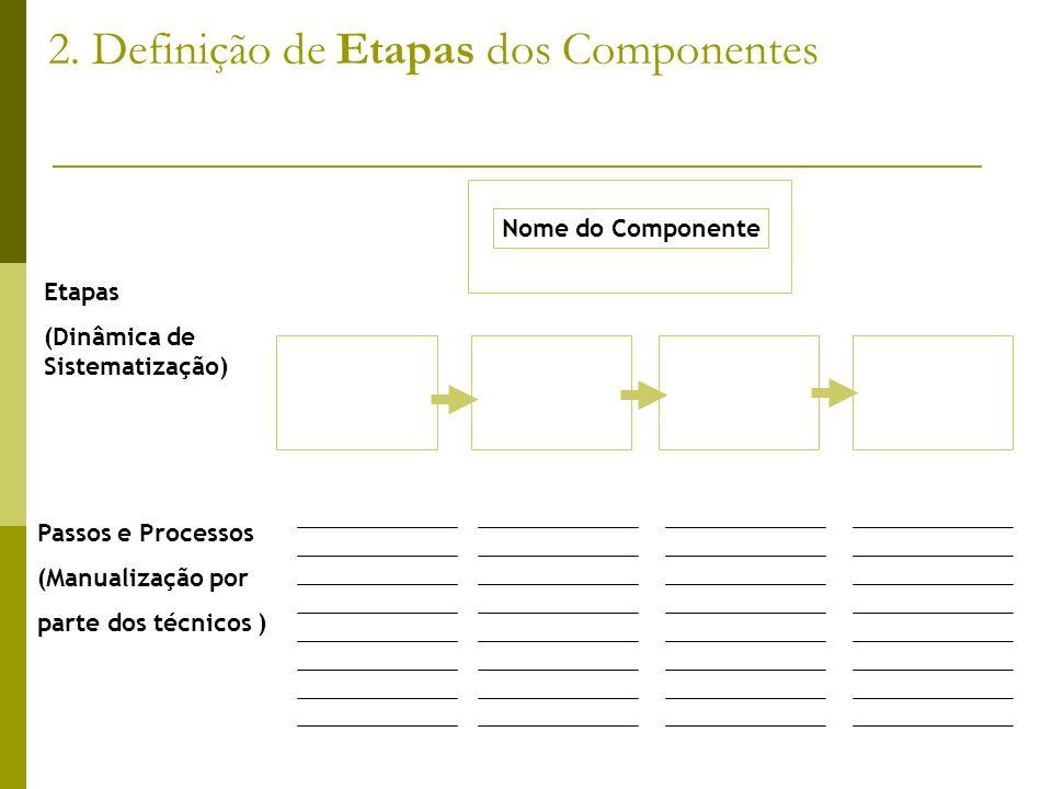 2. Definição de Etapas dos Componentes