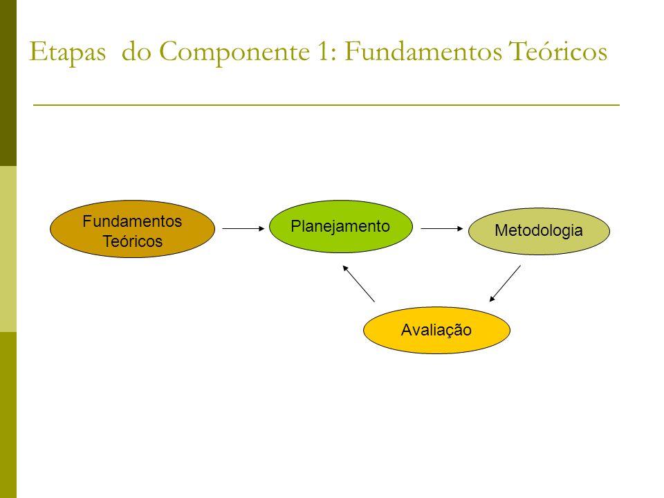 Etapas do Componente 1: Fundamentos Teóricos