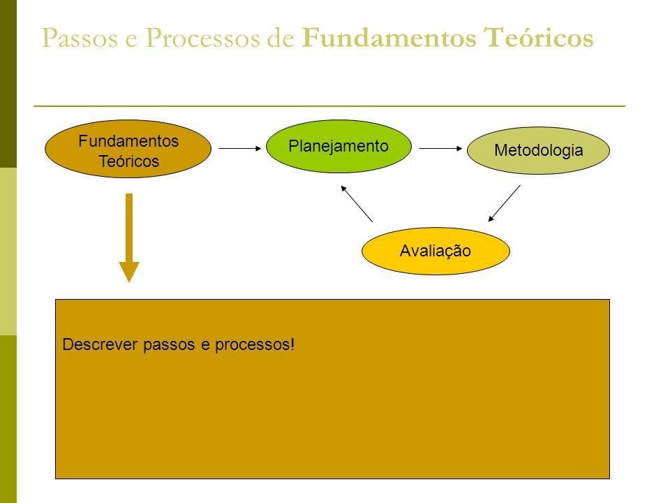 Passos e Processos de Fundamentos Teóricos