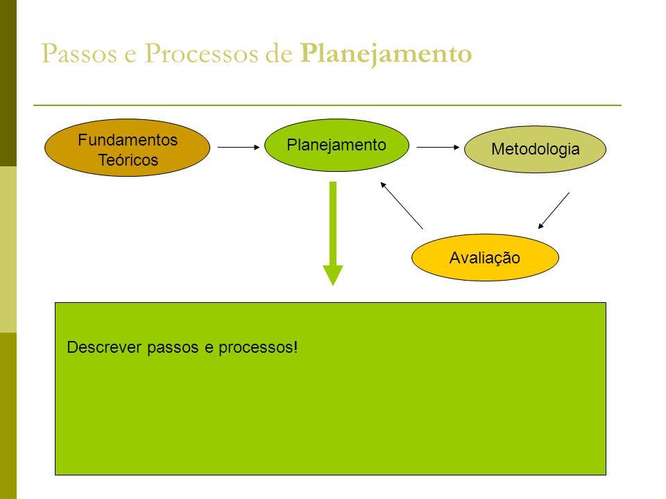 Passos e Processos de Planejamento