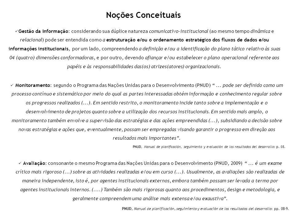 Noções Conceituais