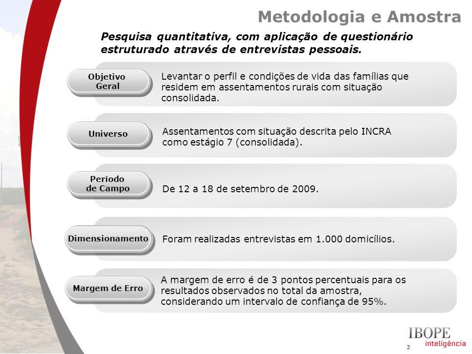 Metodologia e AmostraPesquisa quantitativa, com aplicação de questionário estruturado através de entrevistas pessoais.