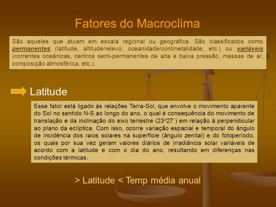 > Latitude < Temp média anual