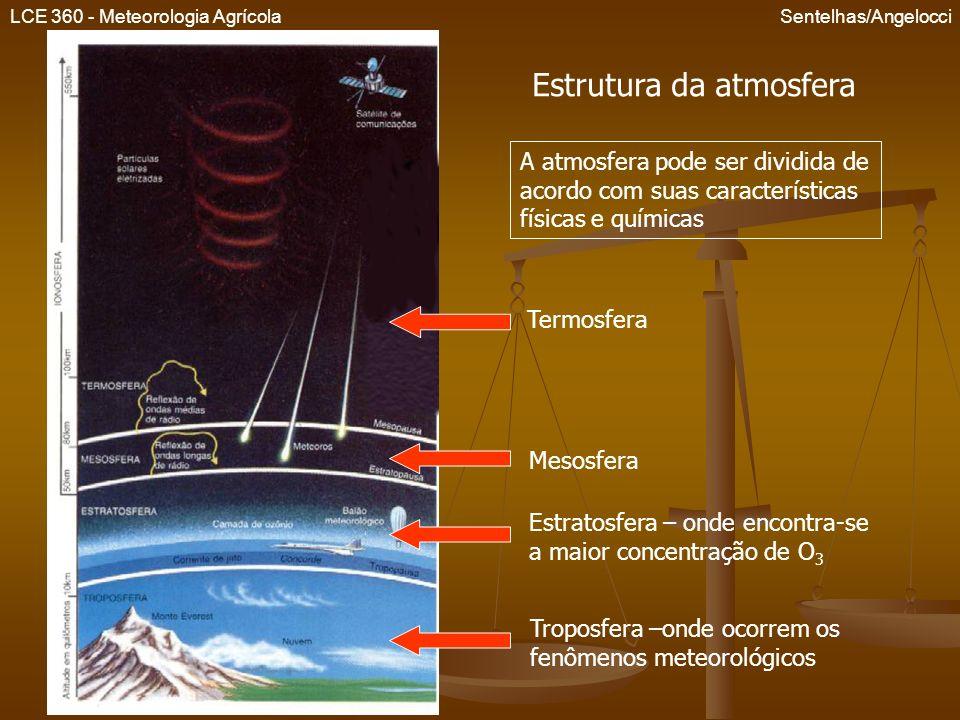Estrutura da atmosfera