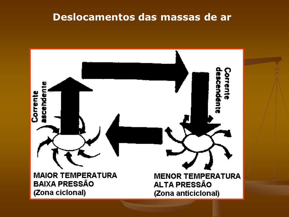 Deslocamentos das massas de ar