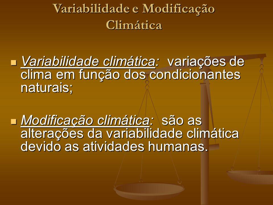 Variabilidade e Modificação Climática