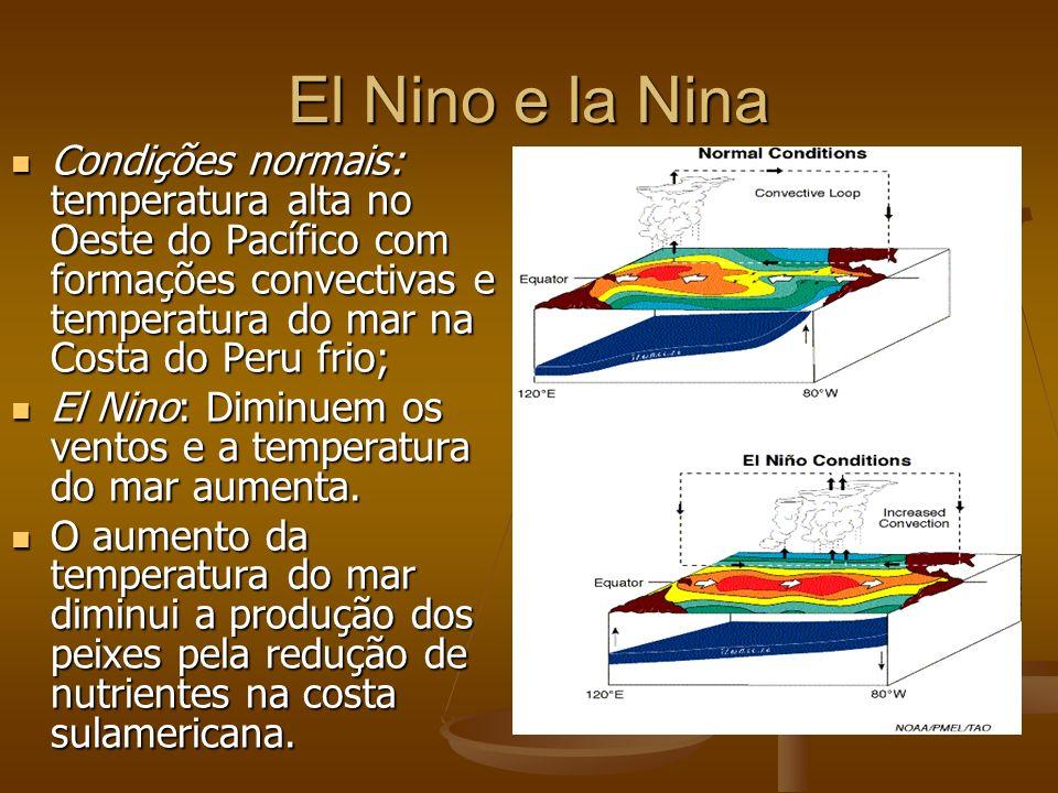 El Nino e la NinaCondições normais: temperatura alta no Oeste do Pacífico com formações convectivas e temperatura do mar na Costa do Peru frio;