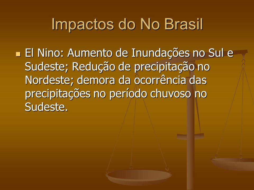 Impactos do No Brasil