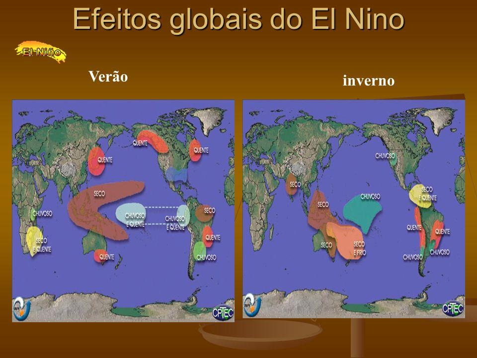 Efeitos globais do El Nino