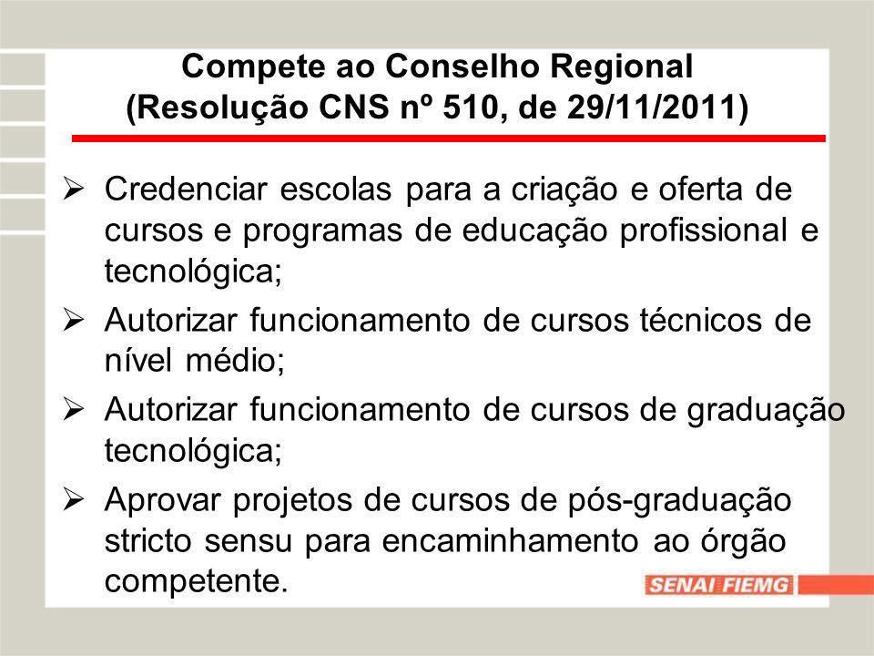 Compete ao Conselho Regional (Resolução CNS nº 510, de 29/11/2011)