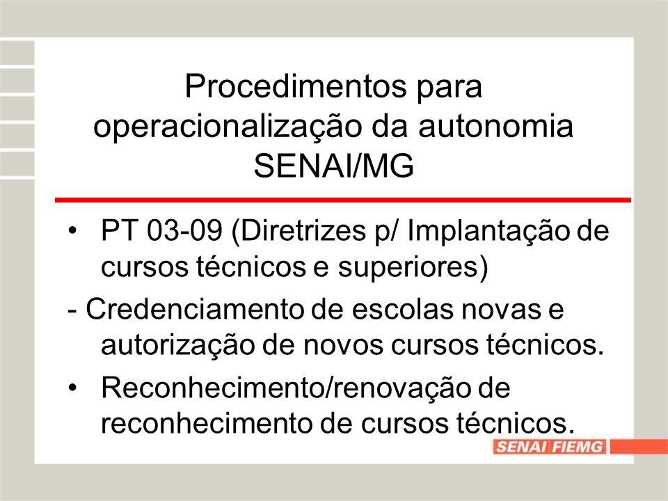 Procedimentos para operacionalização da autonomia SENAI/MG