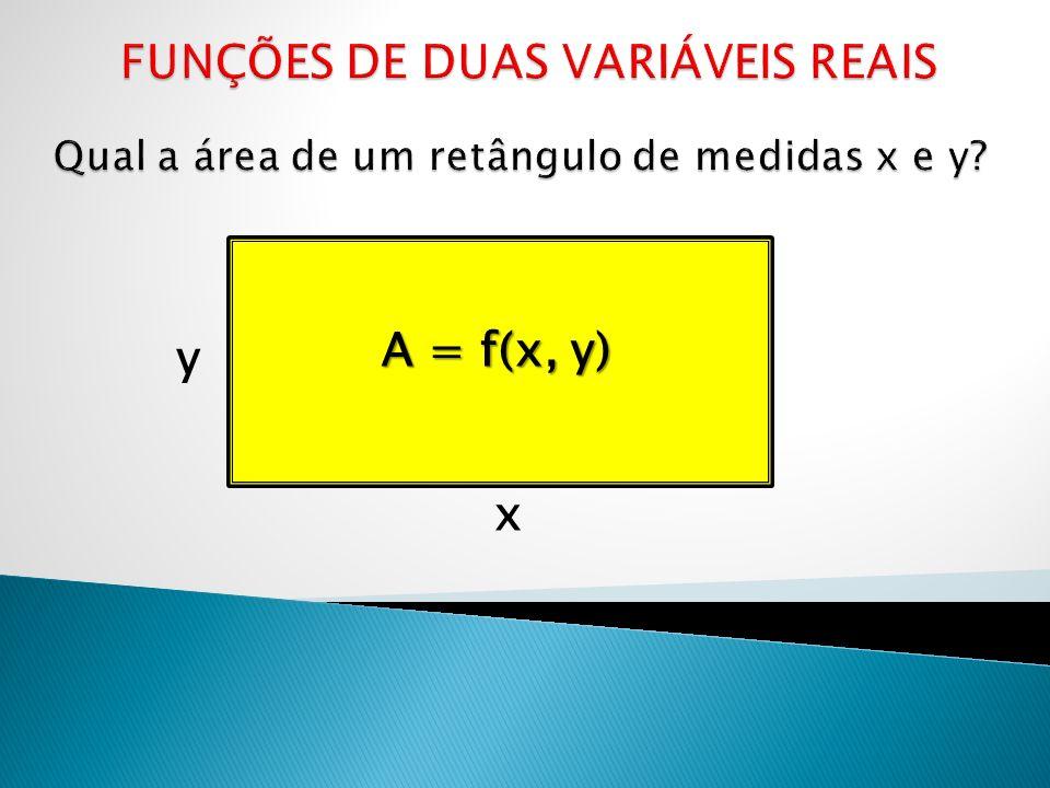 FUNÇÕES DE DUAS VARIÁVEIS REAIS