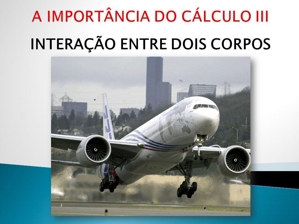 A IMPORTÂNCIA DO CÁLCULO III