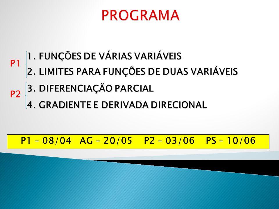 PROGRAMA 1. FUNÇÕES DE VÁRIAS VARIÁVEIS