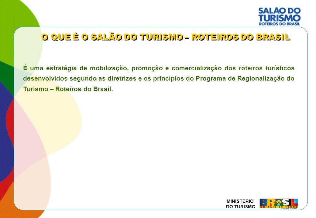 O QUE É O SALÃO DO TURISMO – ROTEIROS DO BRASIL