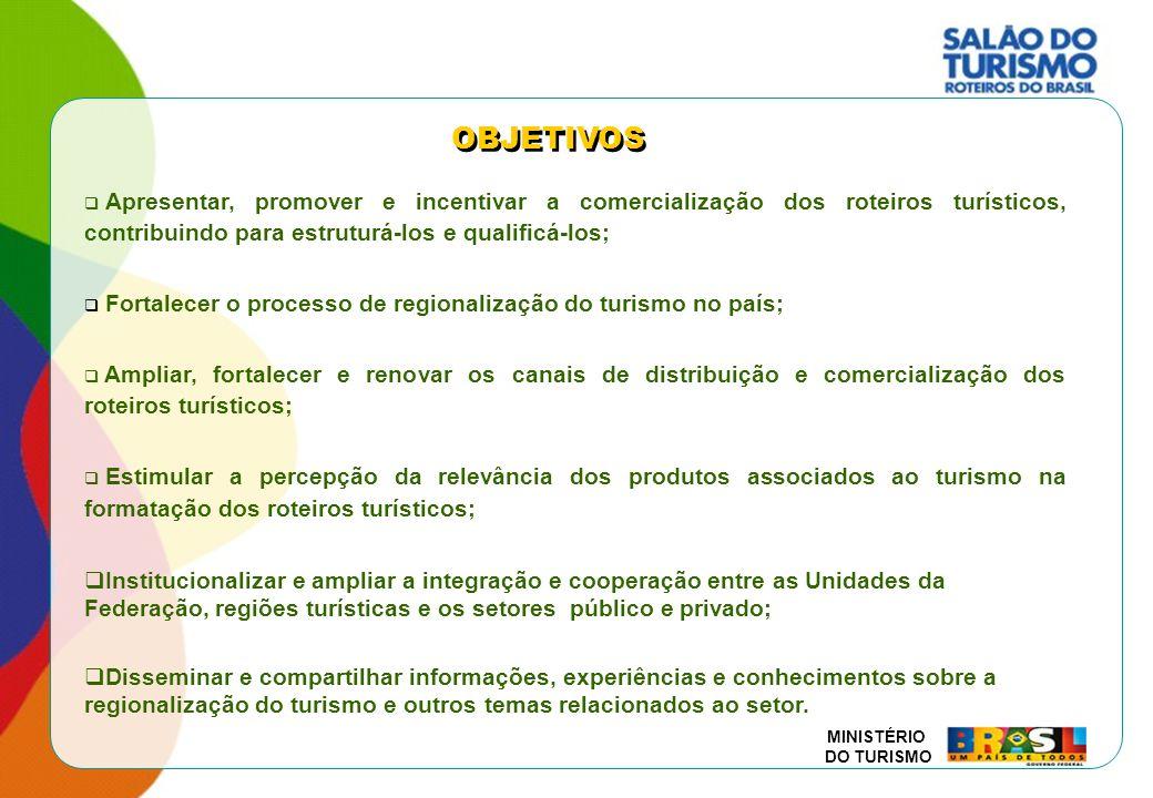OBJETIVOS Apresentar, promover e incentivar a comercialização dos roteiros turísticos, contribuindo para estruturá-los e qualificá-los;