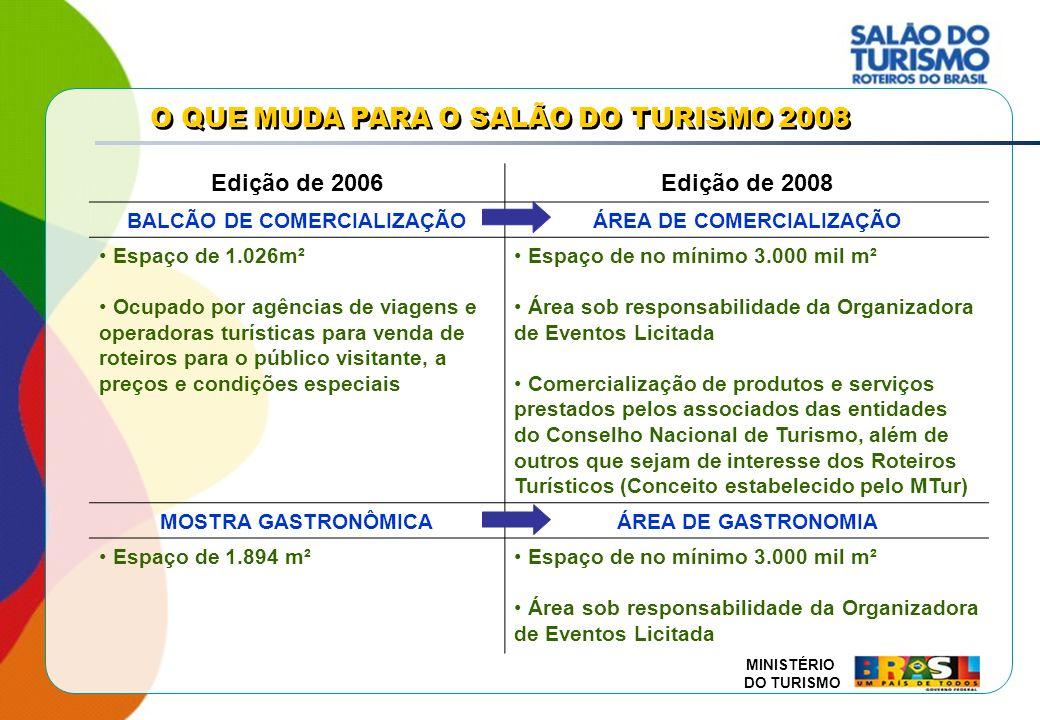 BALCÃO DE COMERCIALIZAÇÃO ÁREA DE COMERCIALIZAÇÃO