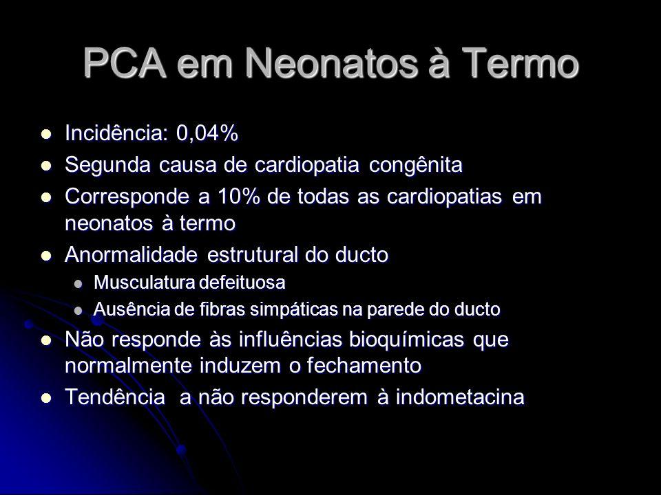PCA em Neonatos à Termo Incidência: 0,04%