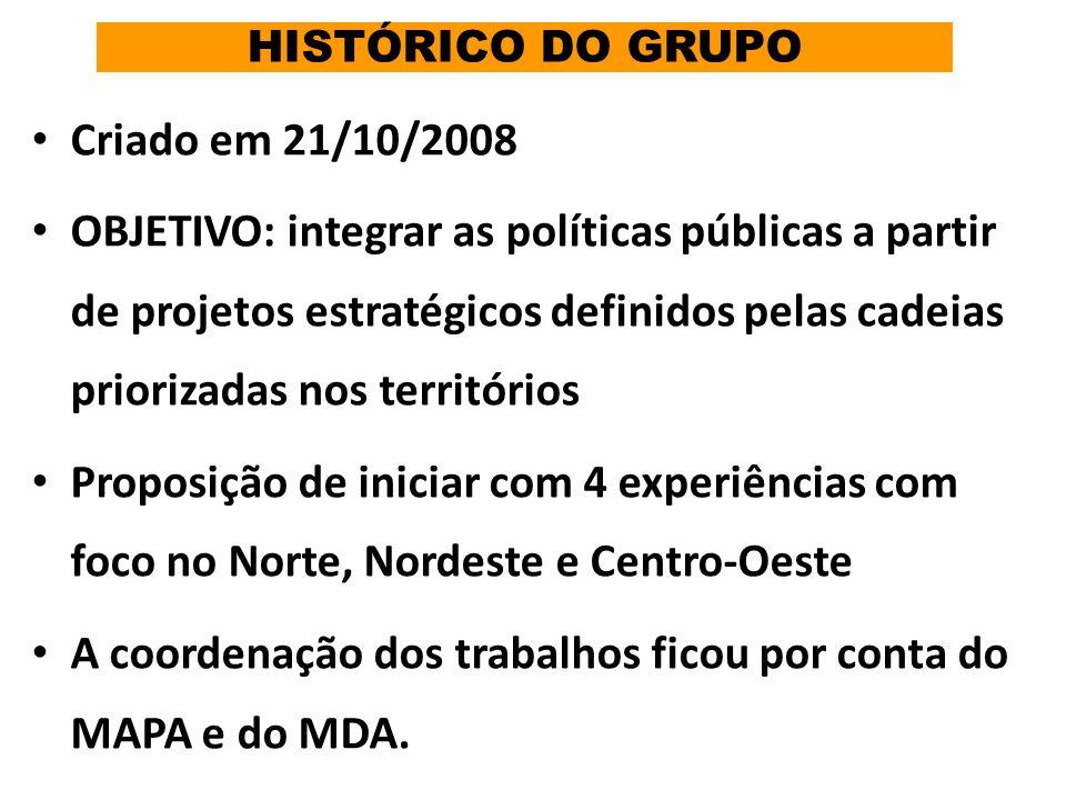 A coordenação dos trabalhos ficou por conta do MAPA e do MDA.