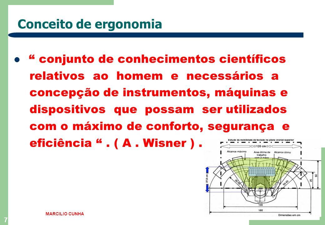 Conceito de ergonomia conjunto de conhecimentos científicos