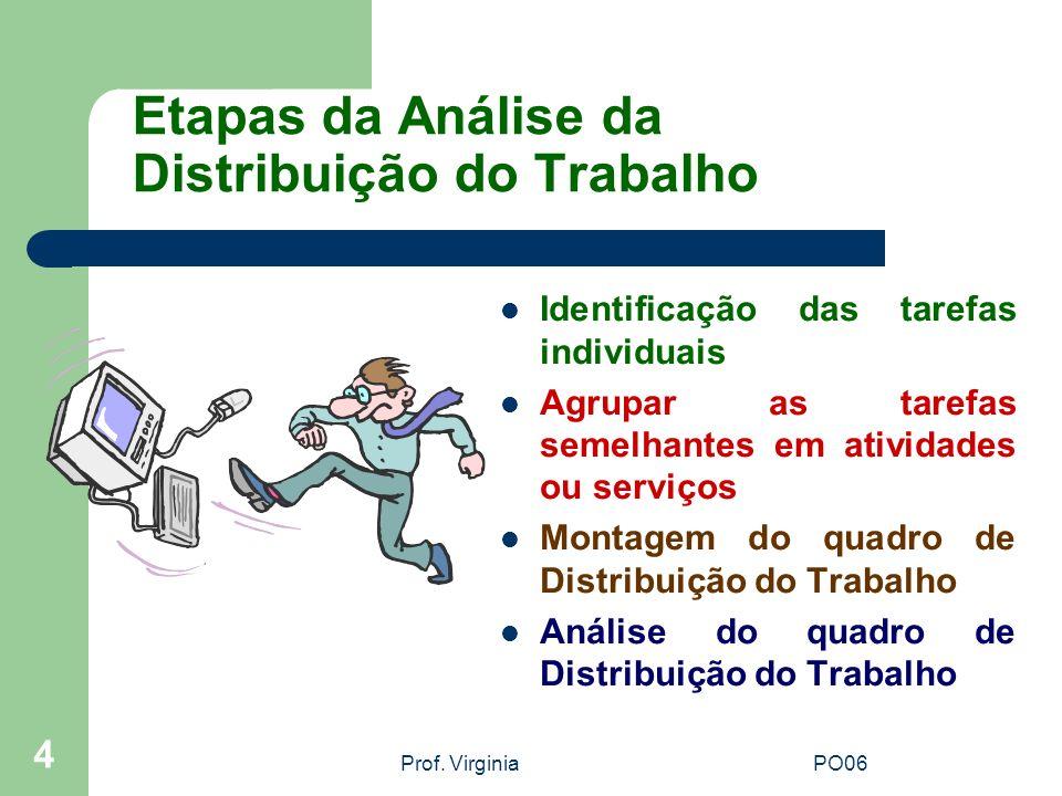 Etapas da Análise da Distribuição do Trabalho