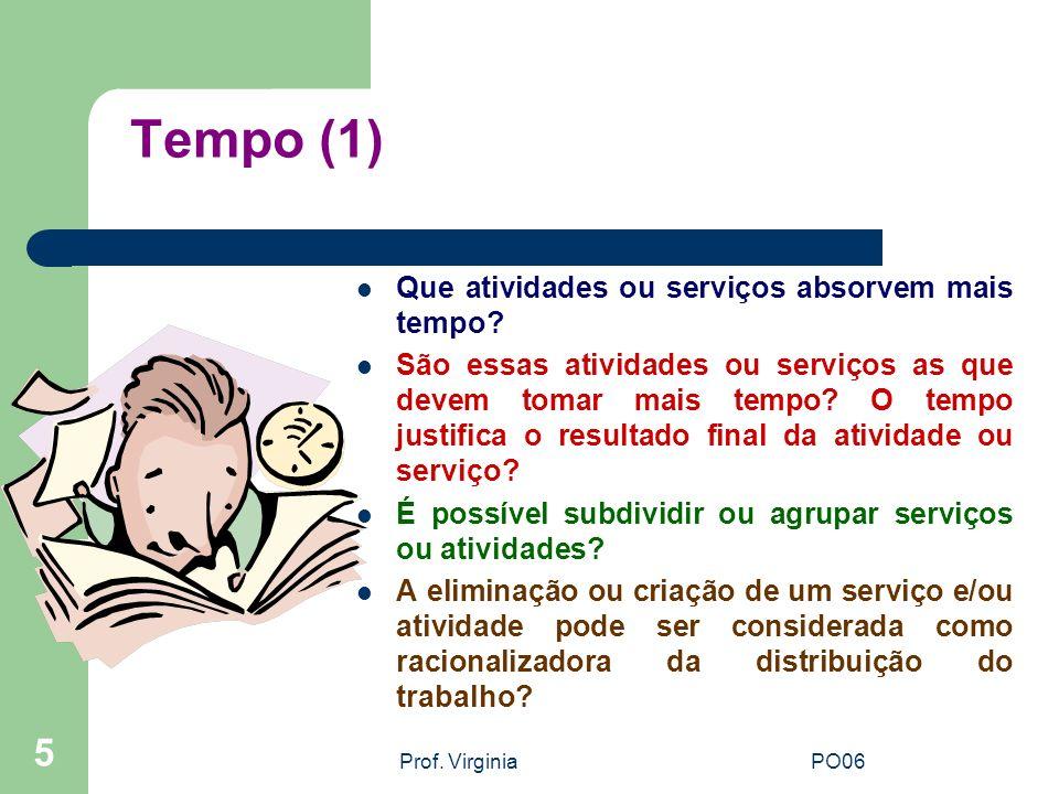 Tempo (1) Que atividades ou serviços absorvem mais tempo