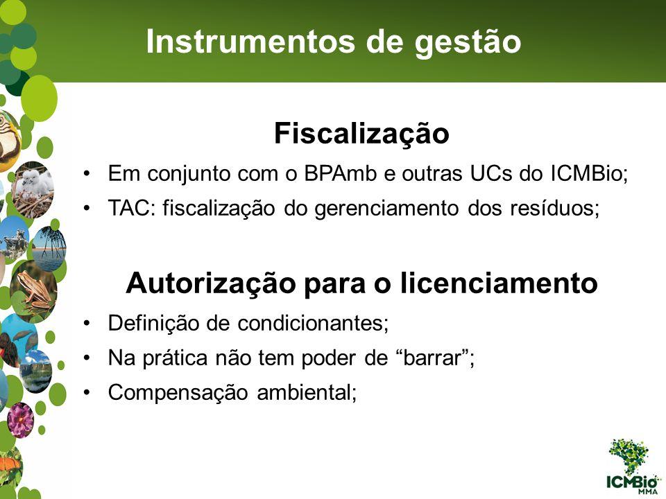 Instrumentos de gestão Autorização para o licenciamento