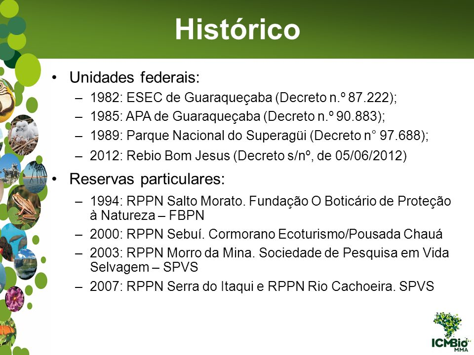 Histórico Unidades federais: Reservas particulares: