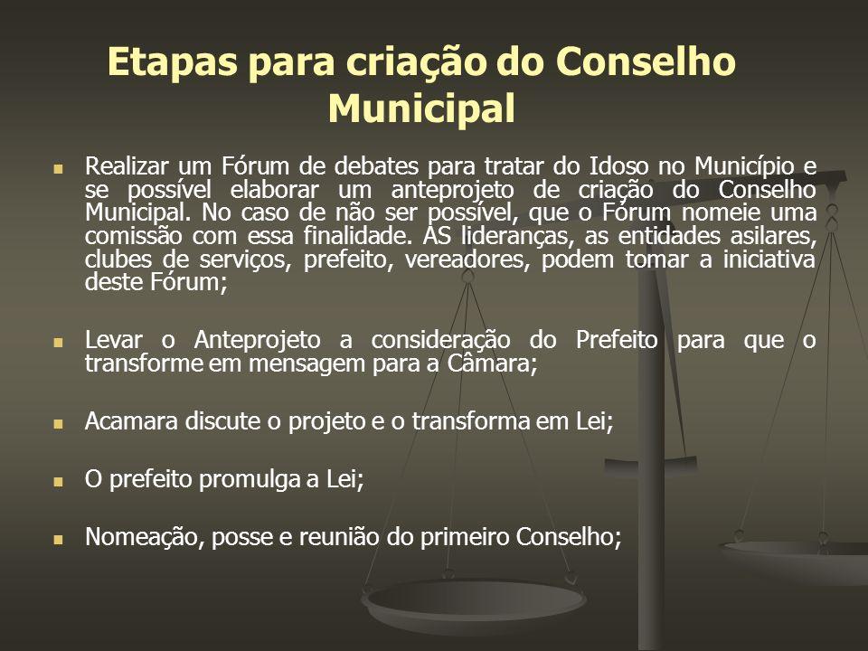 Etapas para criação do Conselho Municipal